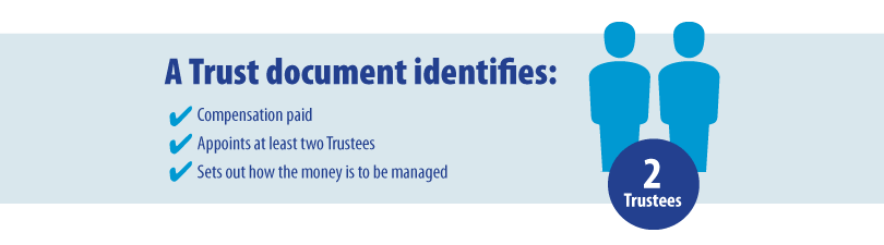 A trust document identifies