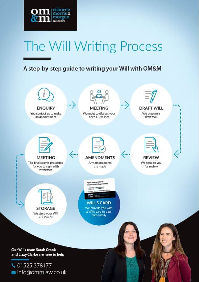 Making a Will: the process