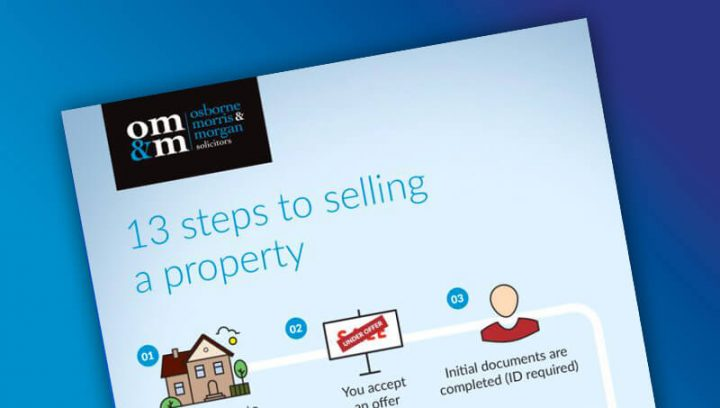 selling property infographic